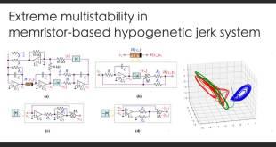 Extreme multistability in memristor-based hypogenetic jerk system - Advances Engineering