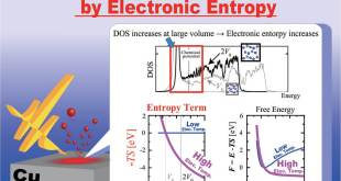Possible electronic entropy-driven mechanism for non-thermal ablation of metals - Advances Engineering