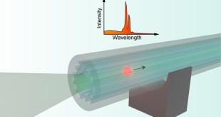 The combination of optical trapping and photonic crystal fiber enables distributed whispering-gallery-mode based measurements, Advances in Engineering