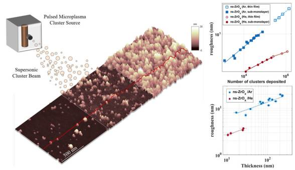 Precise assembling of thin films with nanoscale building blocks - Advanced Engineering
