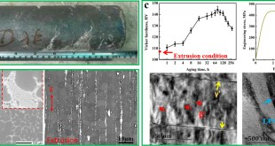 Fabrication of high-strength Mg-Y-Sm-Zn-Zr alloy by conventional hot extrusion and aging - Advances in Engineering