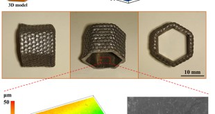 A novel method to fabricate metal tubes with smooth cavity via soluble core assisted aluminum droplet printing - Advances in Engineering
