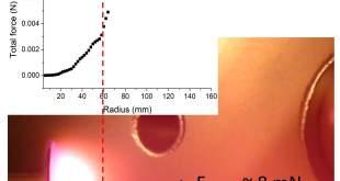 In Plasma we thrust - Fireballs for Space Propulsion - Advanced Engineering