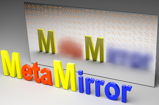 Meta-mirror: Enabling Frequency-Selective Reflection Through Phase -Dispersion Tailoring of a Metasurface - Advances in Engineering