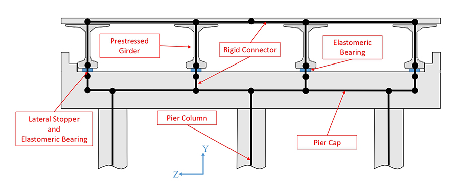 Deck rotation of straight bridges induced by asymmetric characteristics and effect of transverse diaphragms - Advances in Engineering