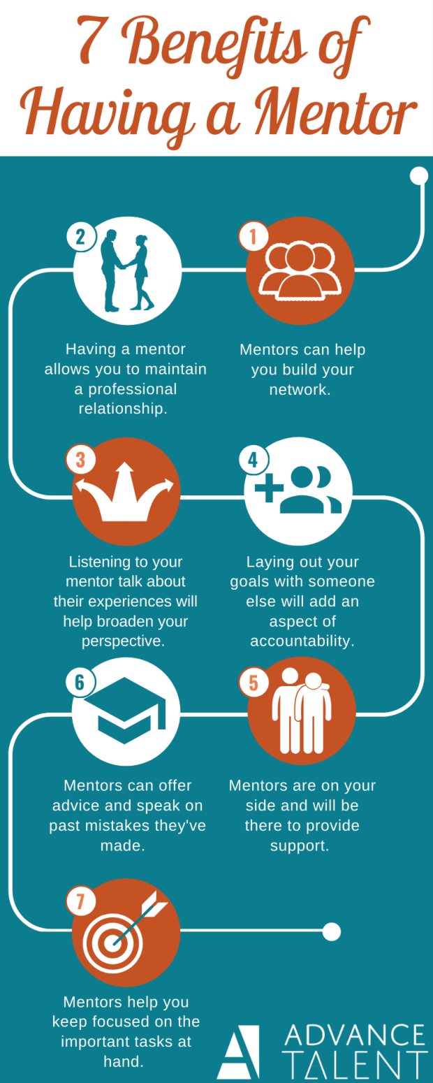 7 Benefits of Having a Mentor infographic