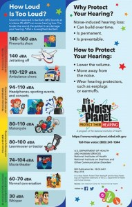 Hearing Loss Noisy Planet