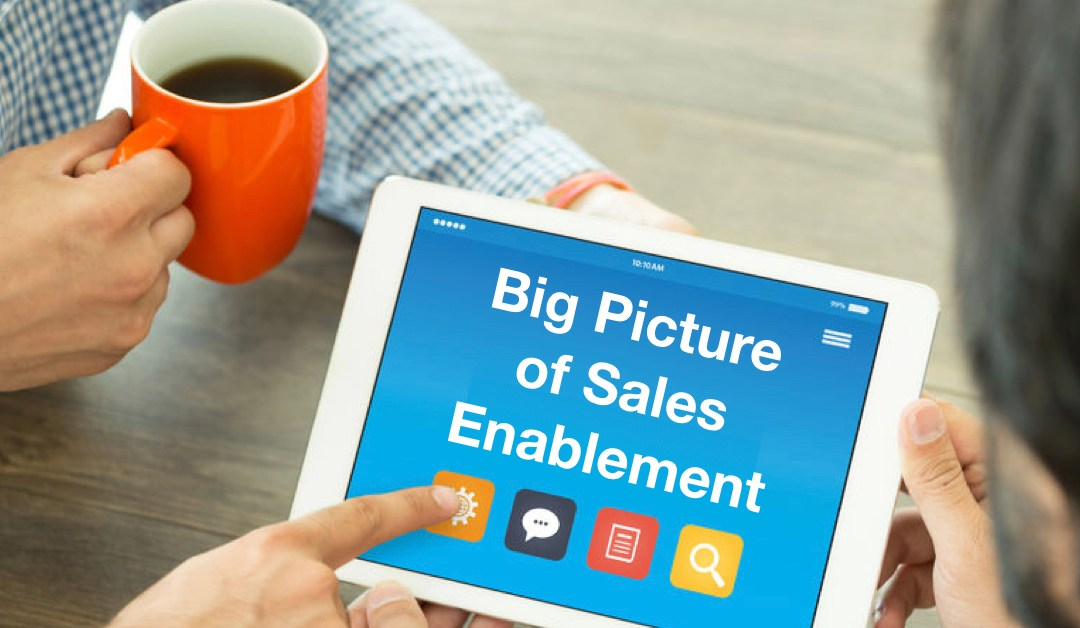 The Big Picture for Sales Enablement Success