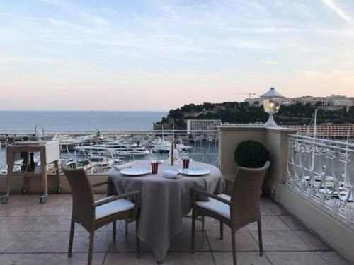 Monte Carlo, What You Should Do (& Not Do) In Monte Carlo