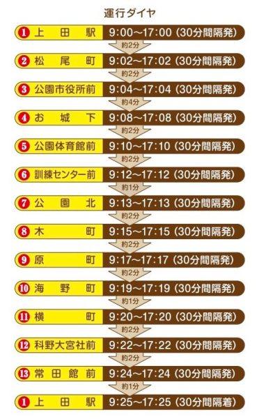 上田バス時間表写真
