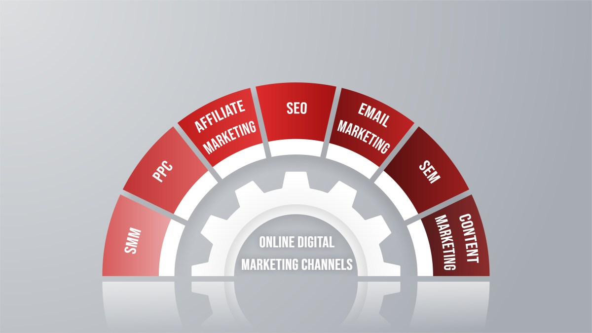 online digital marketing channels graphic | ADventure Marketing Tampa
