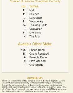 orphs progress report