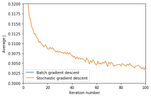 Stochastic Gradient Descent - Mini-batch and more