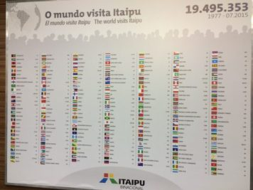 List of visitor nationalities.
