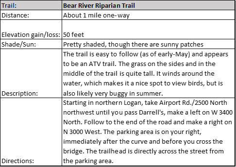 Bear River Riparian Trail