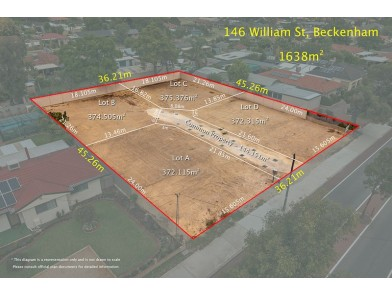 Perth Land Auction