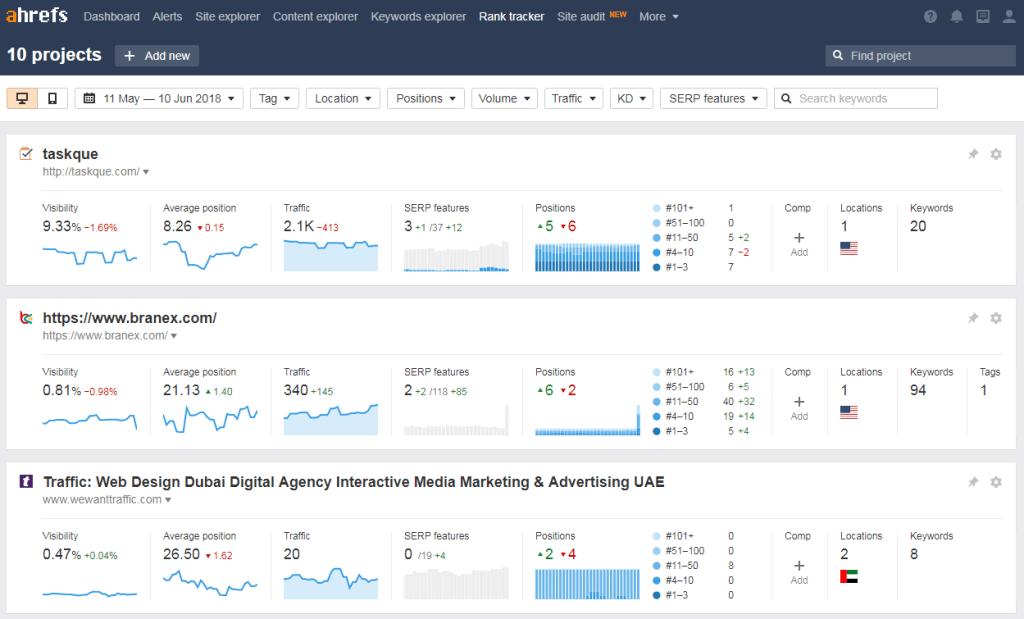 ahrefs-review-rank-tracker