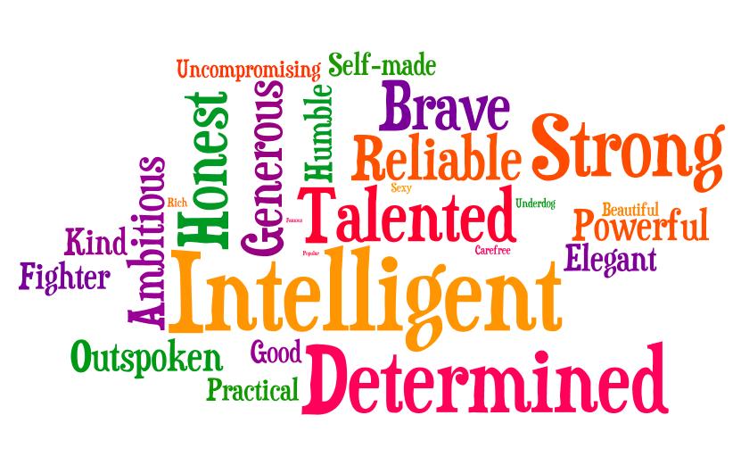 list-of-character-traits