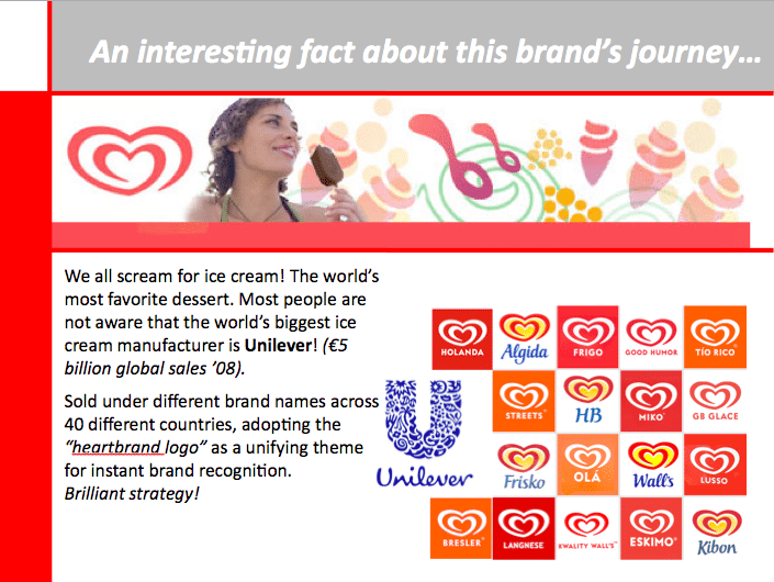 unilever-ice-cream-brands-list