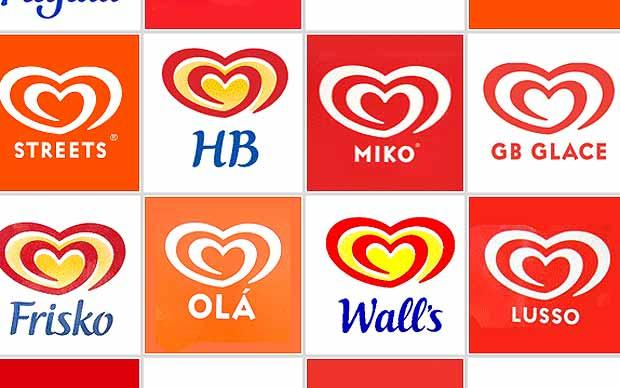unilever-ice-cream-company-names