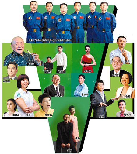 Chinese celebrities in the film