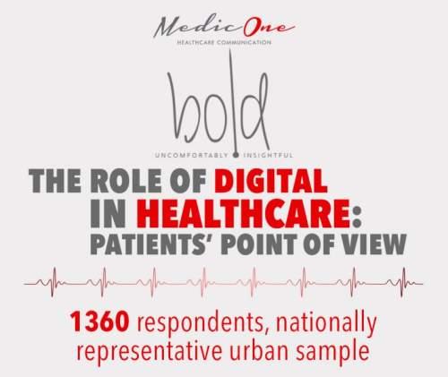 Studiu Bold by Lowe Group: Digitalul și sănătatea la români