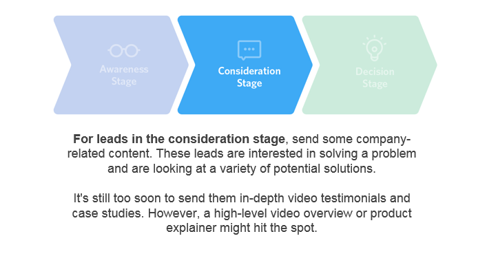 5 marketing automation and video content tips Advertising Is Simple