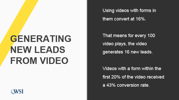 Why You should use video with Marketing Automation