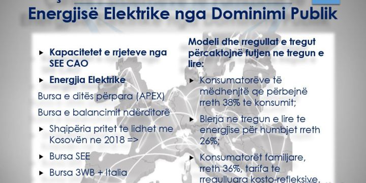 Electricity Market Opening and the Boost of the PV in Albania