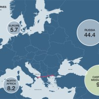 The natural gas market a necessity for Albania?