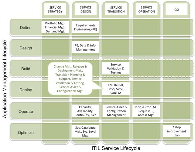 AML_vs_ISML_matrix1.png