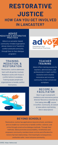 Infographic describing Advoz's mission and vision, and ways to get involved as a volunteer facilitator or teacher. Restorative justice and mediation extends beyond schools.