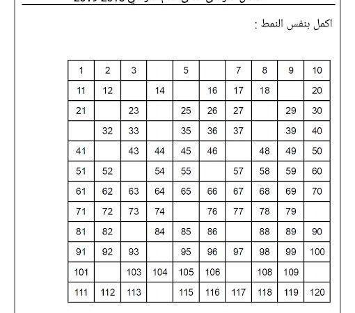 ورقة عمل كتابة العدد الناقص في النمط رياضيات الصف الاول الفصل الثاني