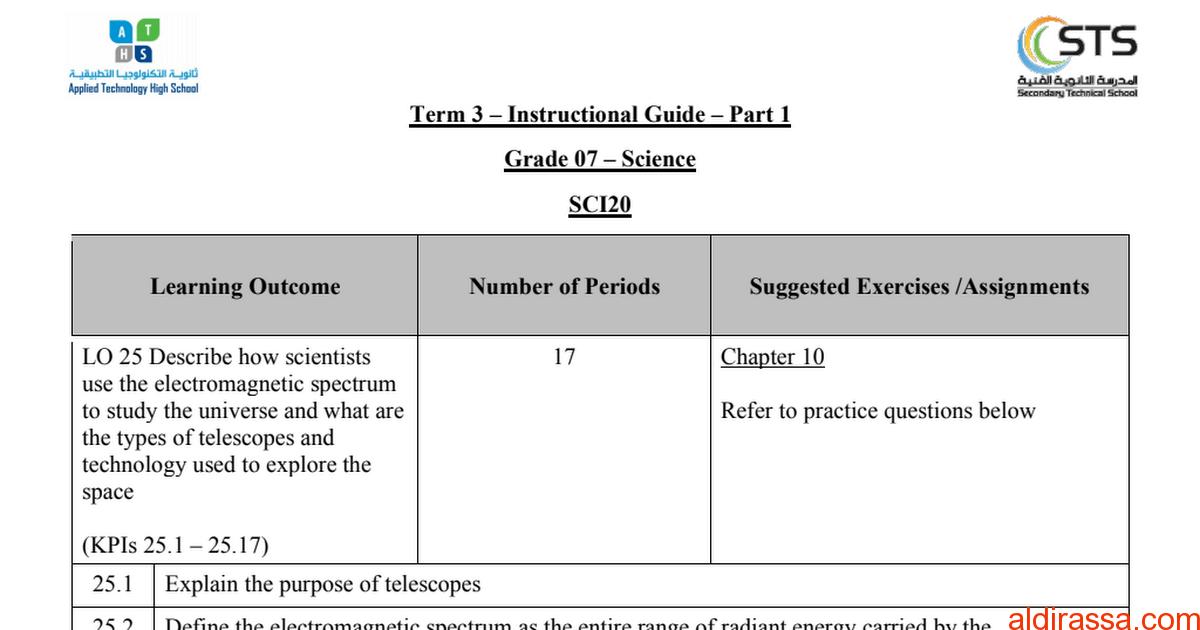 اوراق عمل علوم منهج إنجليزي الصف السابع الفصل الثالث