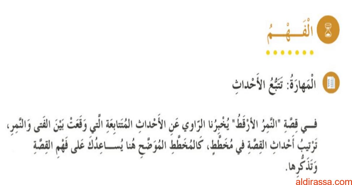 الحل لدرس النمر الأرقط كتاب النشاط لغة عربية الصف الرابع الفصل الاول