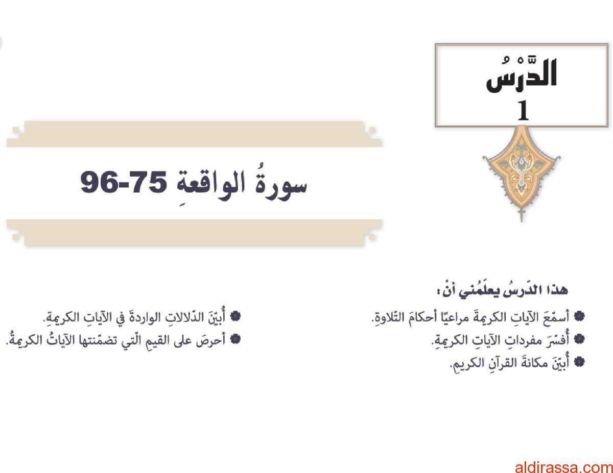 الحل لدرس سورة الواقعة 75 – 96 تربية اسلامية الصف التاسع