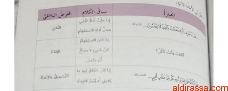 الحل لدرس كتابة نص تفسيري لغة عربية الصف السابع الفصل الثاني