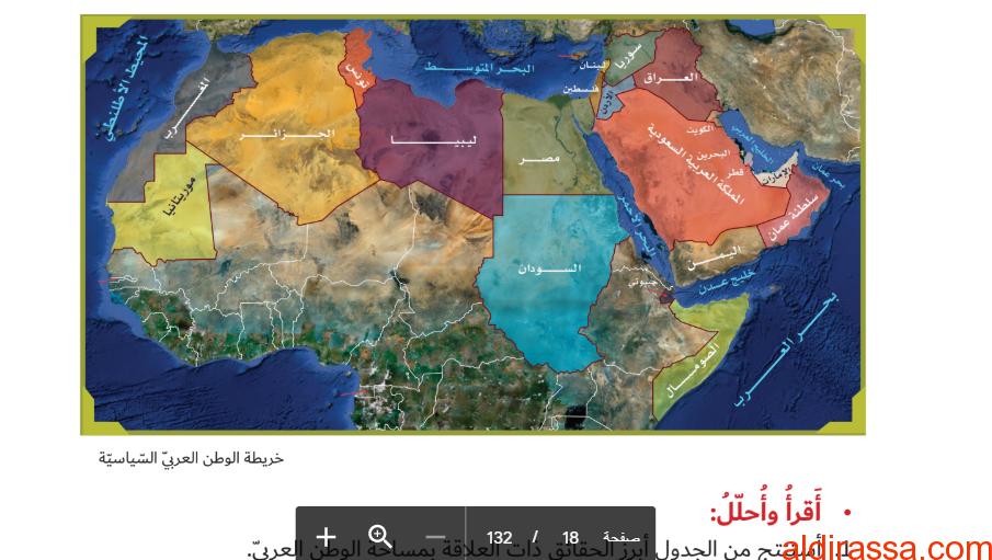 الحل لدرس موقع الوطن العربي وأهميته اجتماعيات الصف التاسع