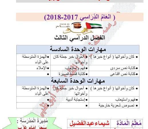 مراجعة عامة نهائية لغة عربية الصف الخامس الفصل الثالث