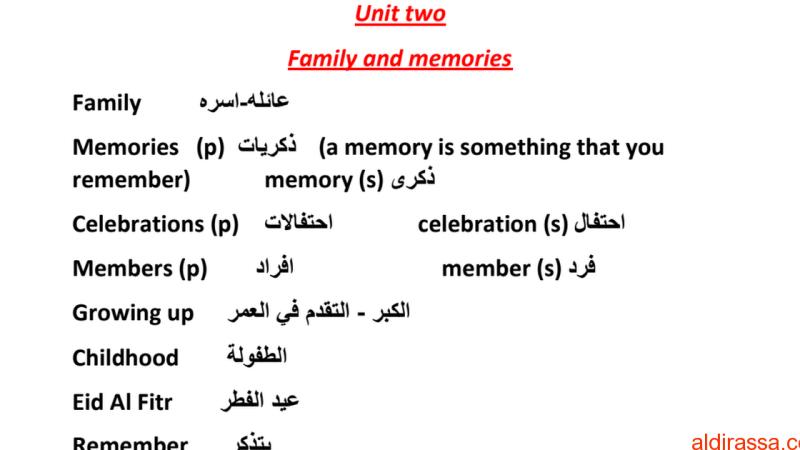 مفردات الوحدة الثانية لغة إنجليزية الفصل الاول الصف الرابع