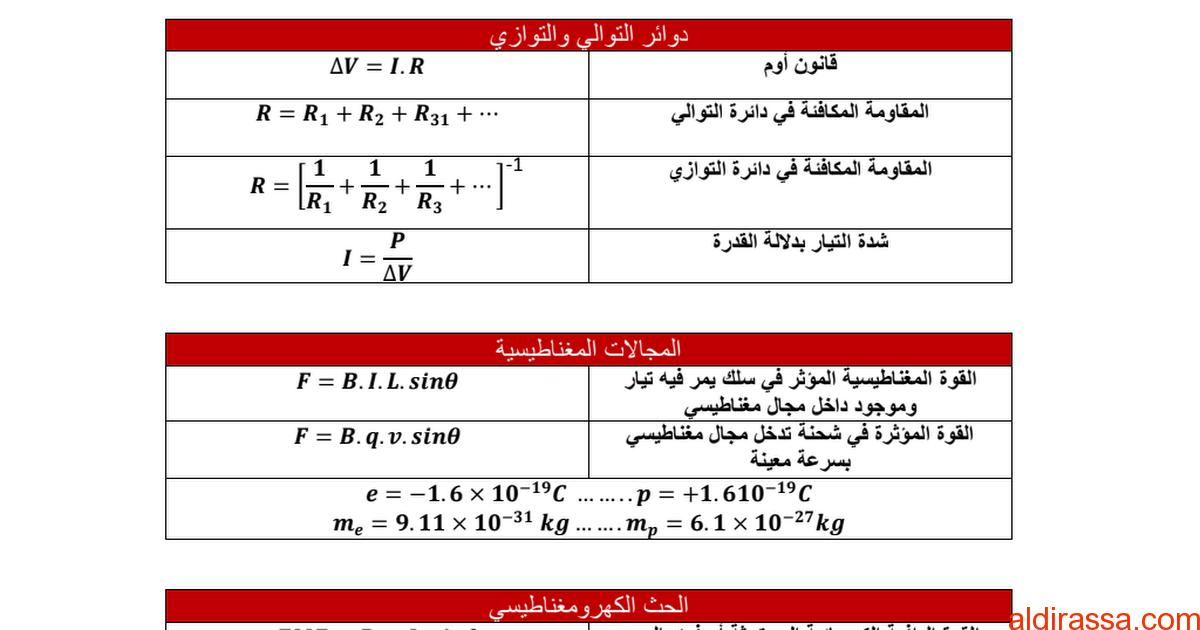 ملخص قوانين الفصل الثاني والثالث فيزياء الصف الثانى عشر عام