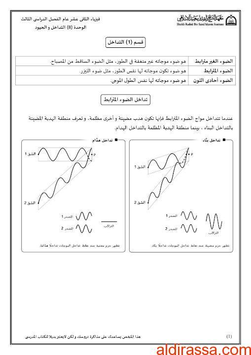 ملخص وحدة التداخل والحيود فيزياء الصف الثانى عشر عام الفصل الثالث