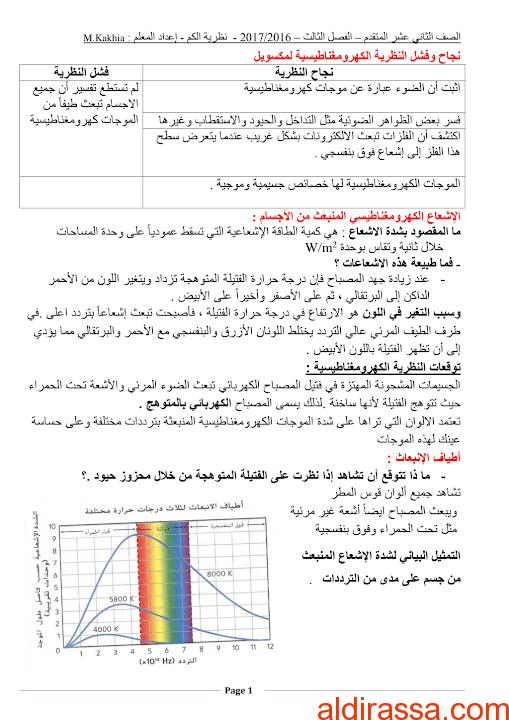 نظرية الكم فيزياء الصف الثانى عشر متقدم الفصل الثالث