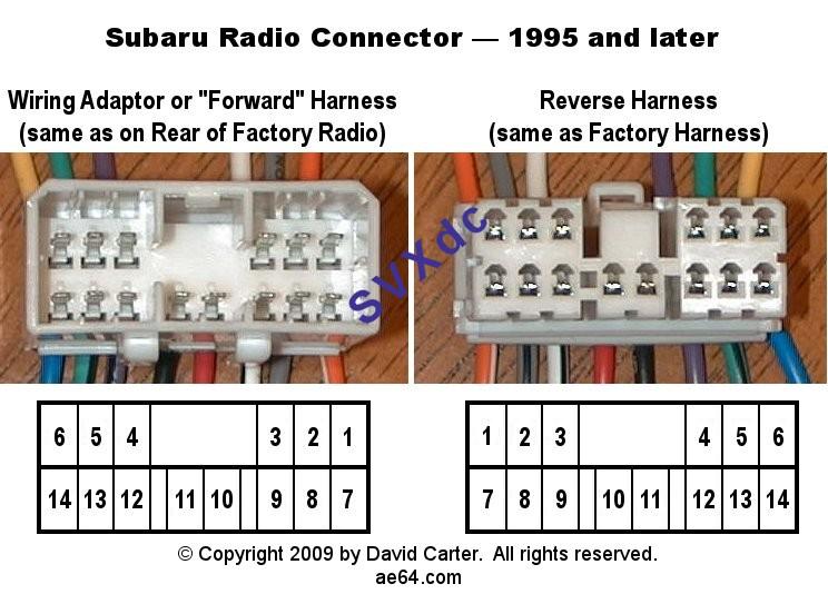 Subaru Wrx Radio Harness Pin Out