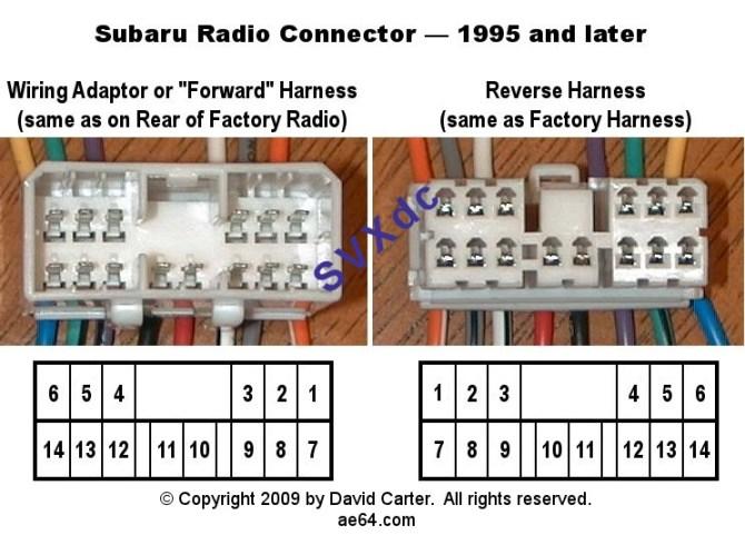 subaru forester radio harness pinout