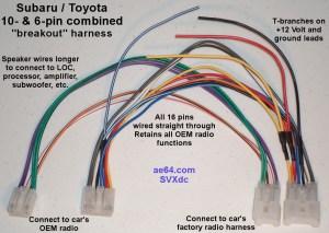 Wiring Diagram For Subaru Crosstrek | Wiring Diagram And Schematics
