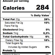 tabella nutrizionale americana archivi – aea consulenze alle aziende