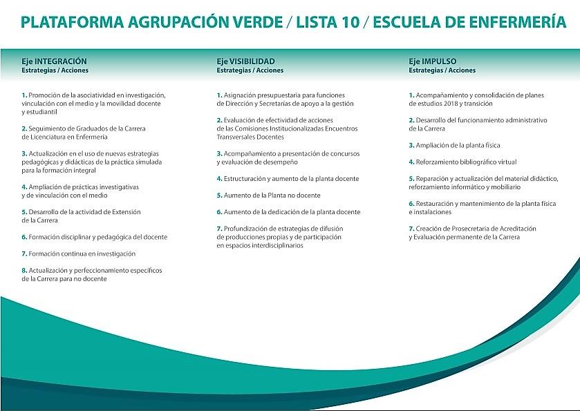 Elección Directora – Vice Directora 2017. Escuela de Enfermeria. FCM. UNC 1