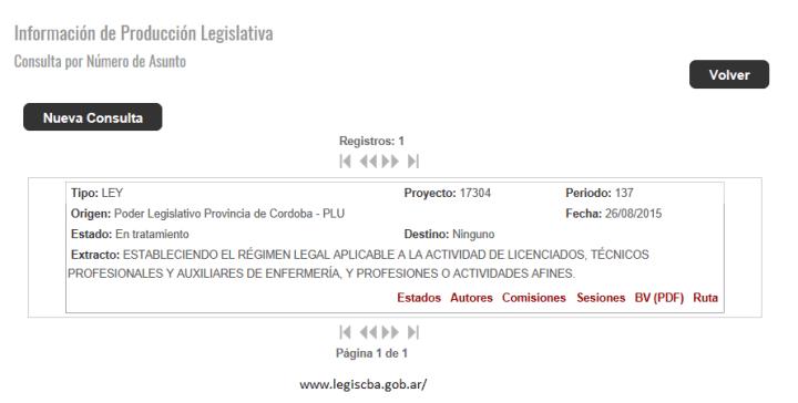 Proyecto de Ley de Colegio de Enfermería de Cordoba