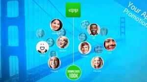 Your App Promotion